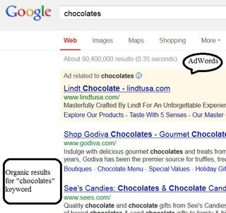 StratoServe differennce between AdWords and Organic Search chocolates