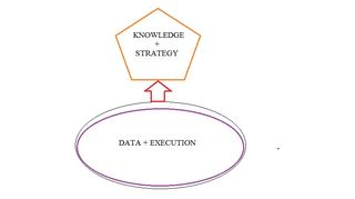 StratoServe Knowledge vs  Data economy JPEG