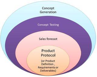 Product Protocol-StratoServe