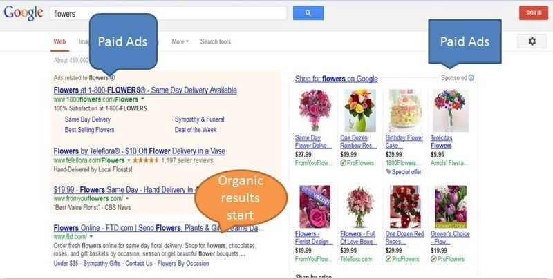 Flowers keyword Ads and Organic results-StratoServe