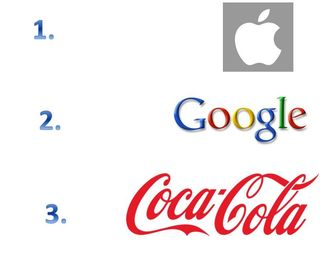 Interbrand Best Global Brands 2013-StratoServe