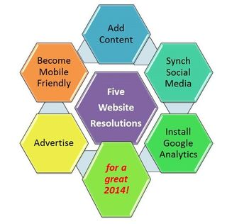 2014 Website Resolutions-StratoServe