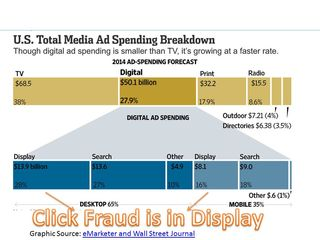 Click Fraud is in Display StratoServe