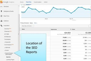 Analytics  SEO Turbo-Charge AdWords-StratoServe