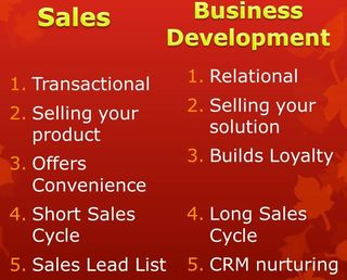 Sales vs Business Development- StratoServe