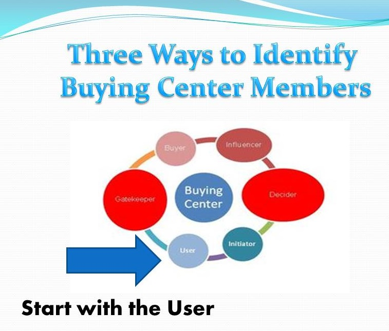 buying center Buying by specification it is the group of individuals from one level or different levels within an organization who are responsible for making the purchase decision on behalf of their organization the marketeer's efforts should be directed towards influencing this group to initiate action and make the purchase.