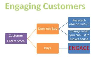 Engaging Customers-StratoServe