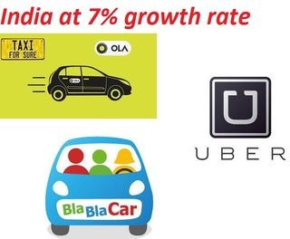 OlaUberBlaBla-India 7 percent growth-StratoServe