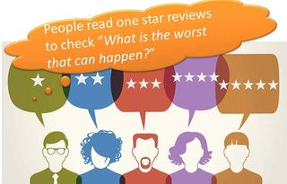 Negative Online Reviews-StratoServe