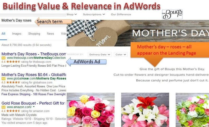 Value and Relevance in AdWords-StratoServe