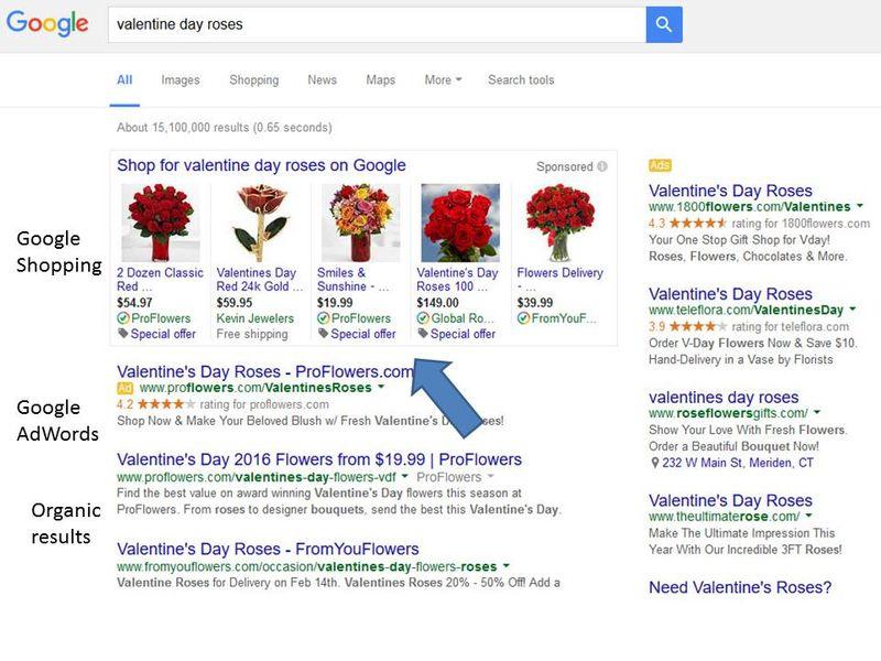 Valentine day roses -StratoServe