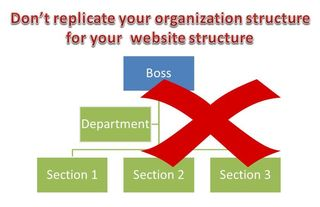 Dont replicate organization structure on web structure-StratoServe