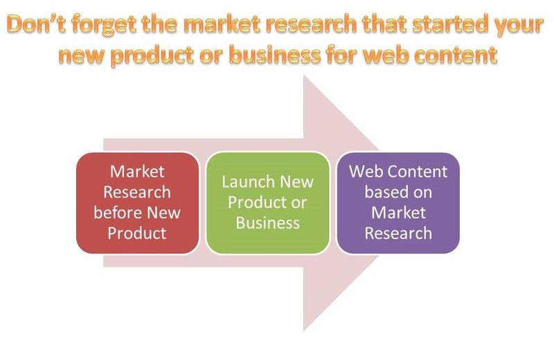 Market Research Reports for web content-StratoServe