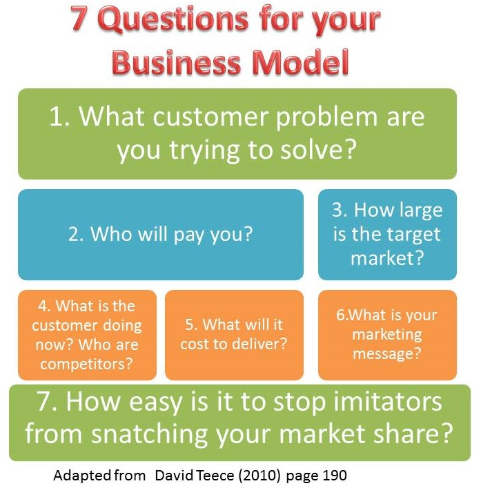 7 Questions for your business model-StratoServe