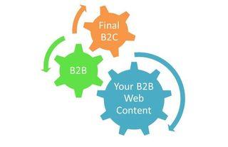 Derived Demand Web Content-StratoServe