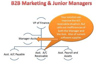 Junior Manager -Buying Center-StratoServe